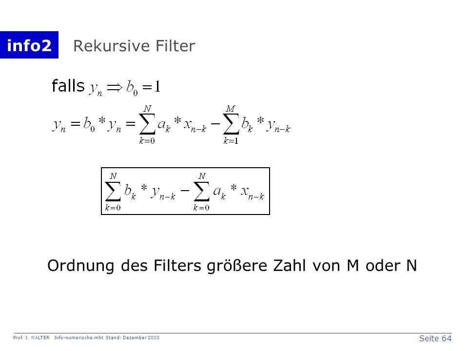 Rekursive Filter Ordnung des Filters größere Zahl von M oder N