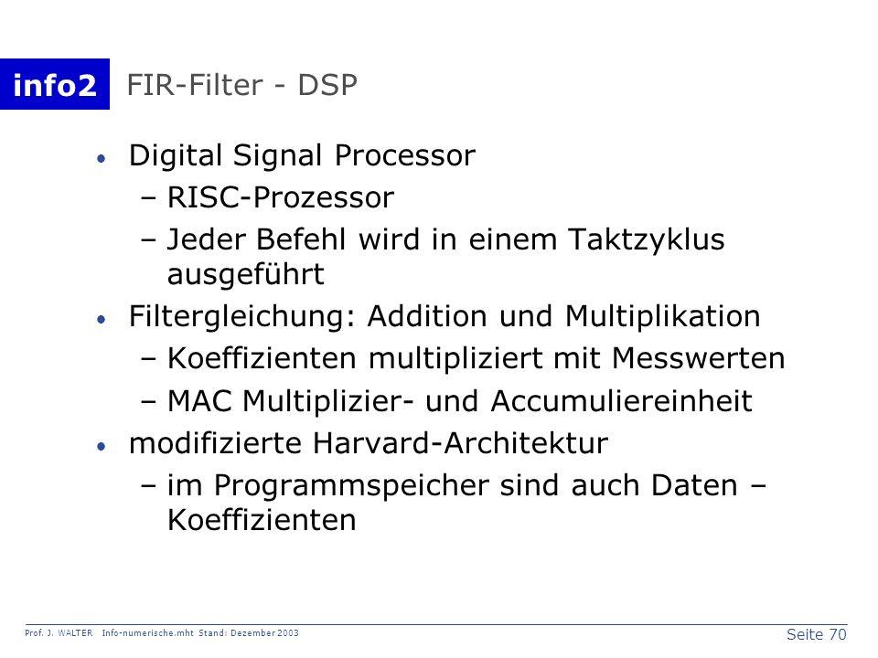 FIR-Filter - DSP Digital Signal Processor. RISC-Prozessor. Jeder Befehl wird in einem Taktzyklus ausgeführt.