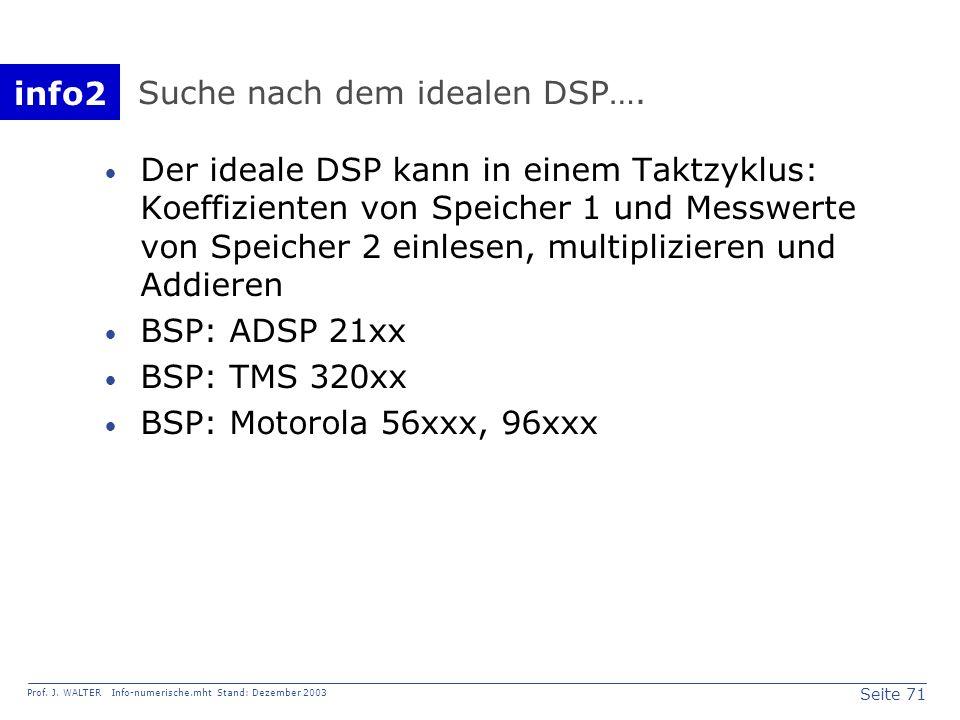 Suche nach dem idealen DSP….
