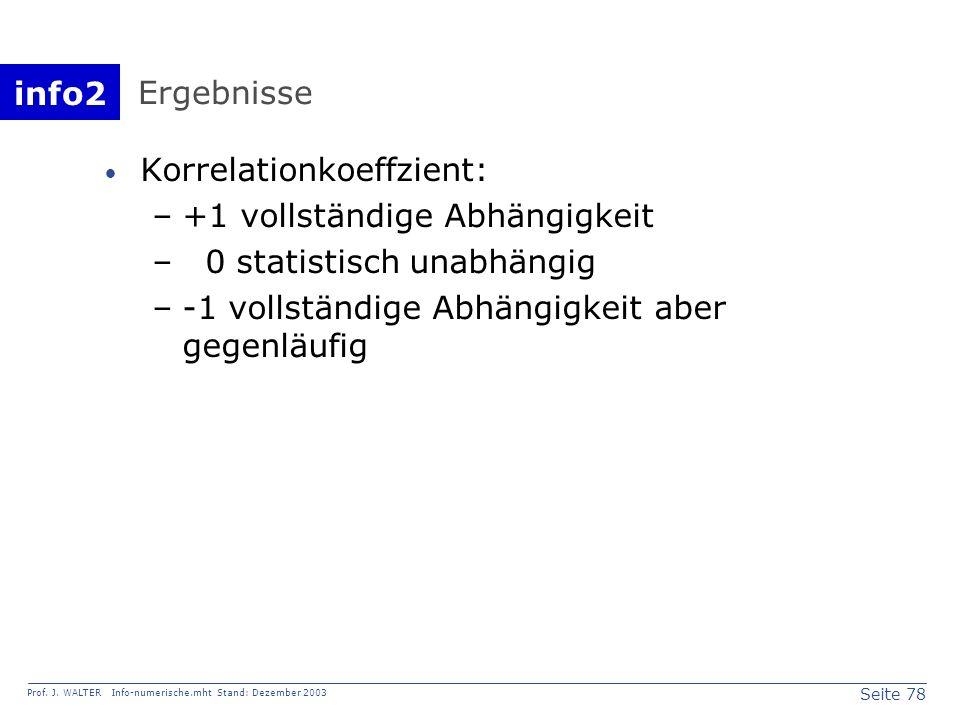 Ergebnisse Korrelationkoeffzient: +1 vollständige Abhängigkeit.