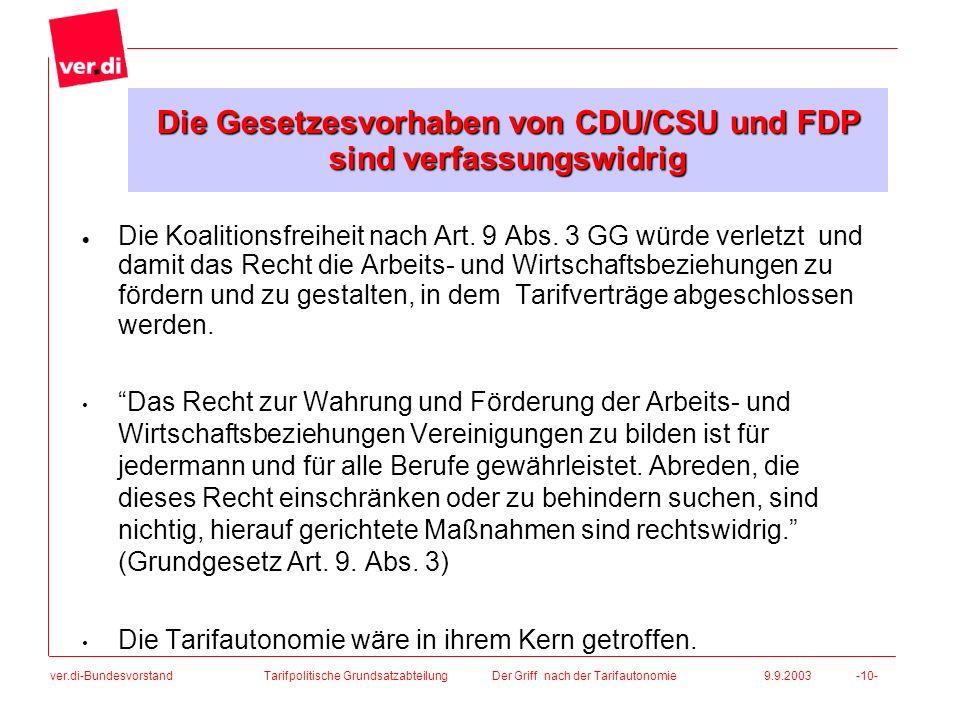 Die Gesetzesvorhaben von CDU/CSU und FDP sind verfassungswidrig