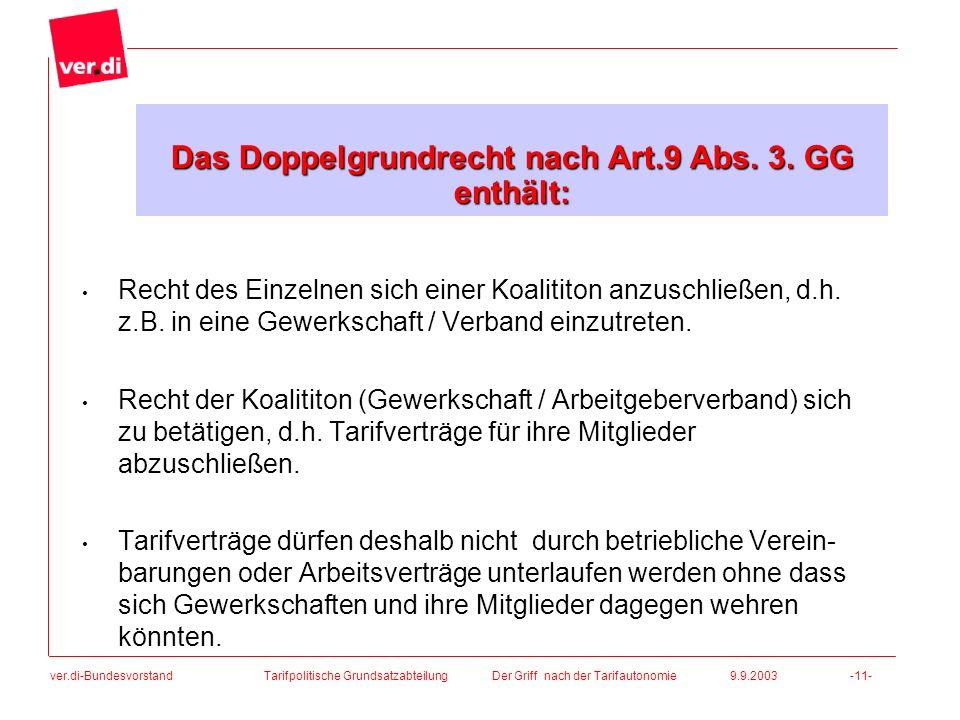 Das Doppelgrundrecht nach Art.9 Abs. 3. GG enthält: