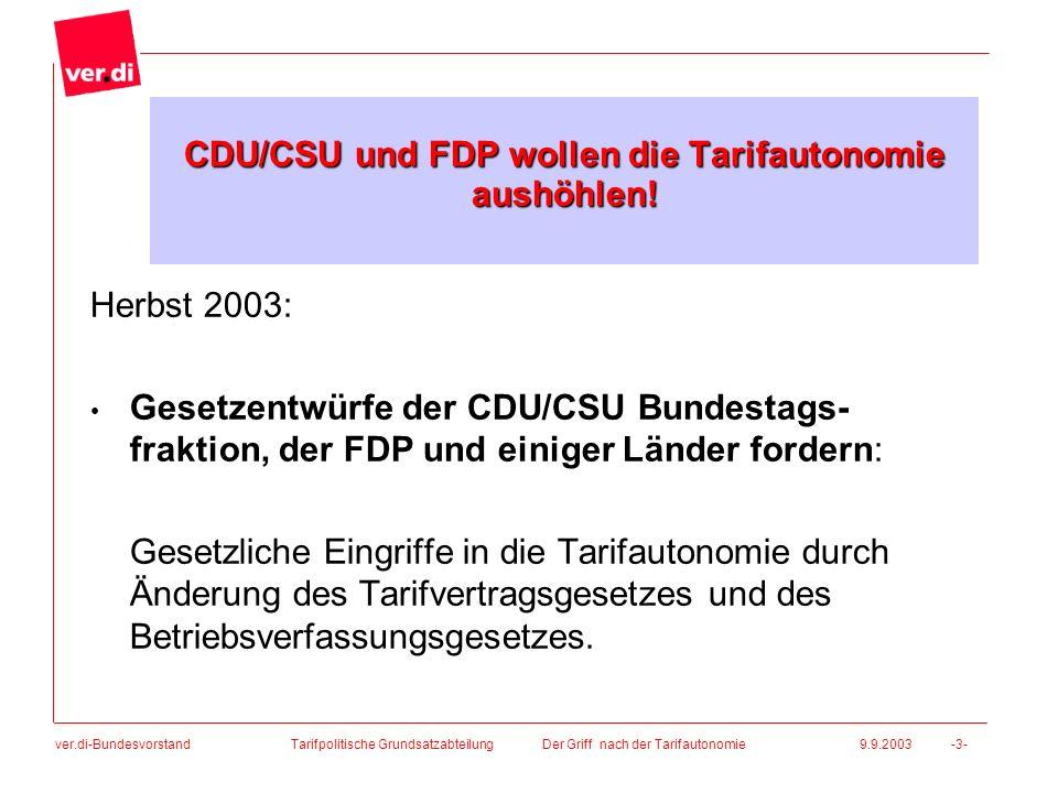 CDU/CSU und FDP wollen die Tarifautonomie aushöhlen!