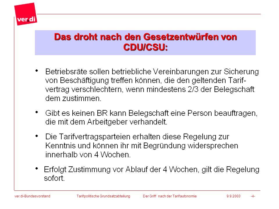 Das droht nach den Gesetzentwürfen von CDU/CSU: