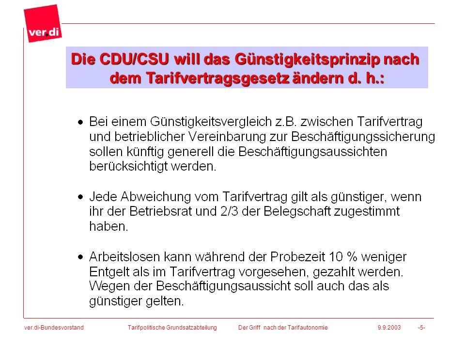 Die CDU/CSU will das Günstigkeitsprinzip nach