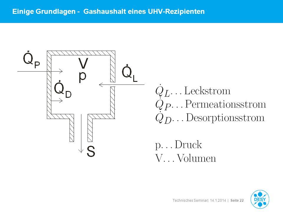Einige Grundlagen - Gashaushalt eines UHV-Rezipienten