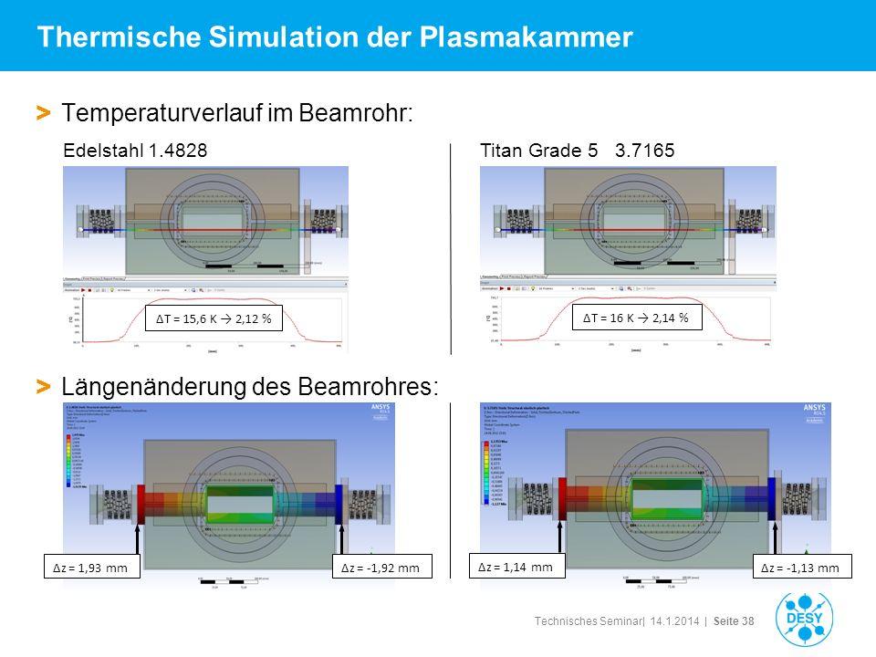 Thermische Simulation der Plasmakammer