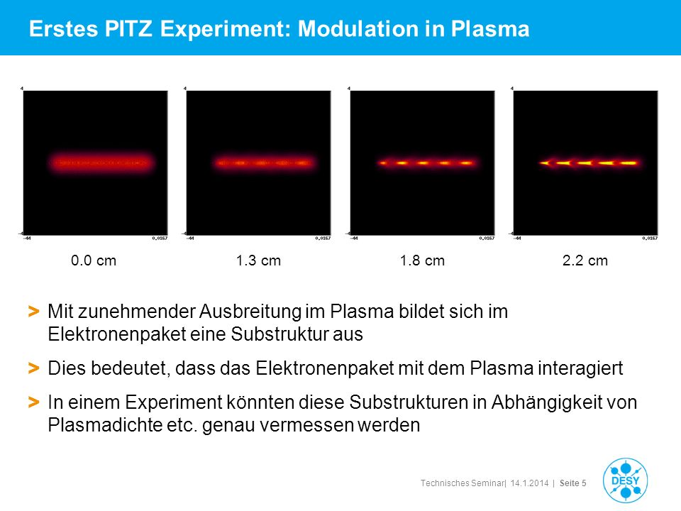 Erstes PITZ Experiment: Modulation in Plasma