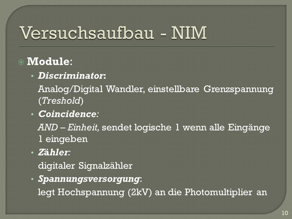 Versuchsaufbau - NIM Module: Discriminator: