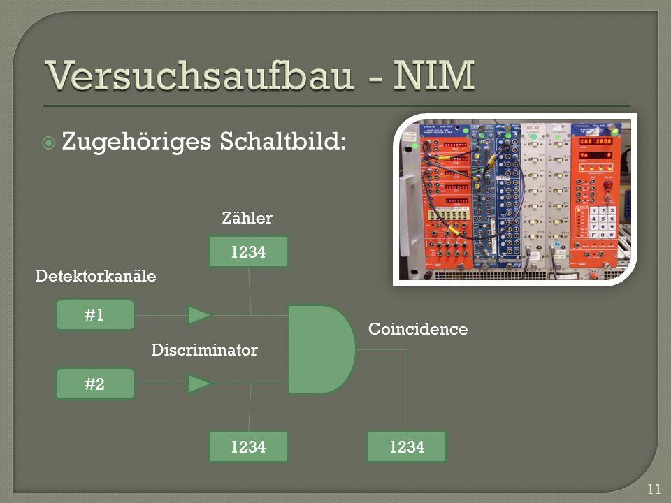 Versuchsaufbau - NIM Zugehöriges Schaltbild: Zähler 1234