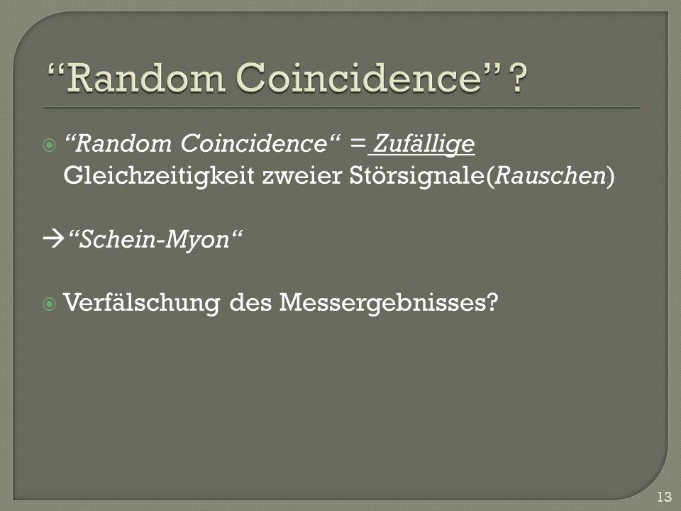Random Coincidence Random Coincidence = Zufällige Gleichzeitigkeit zweier Störsignale(Rauschen)