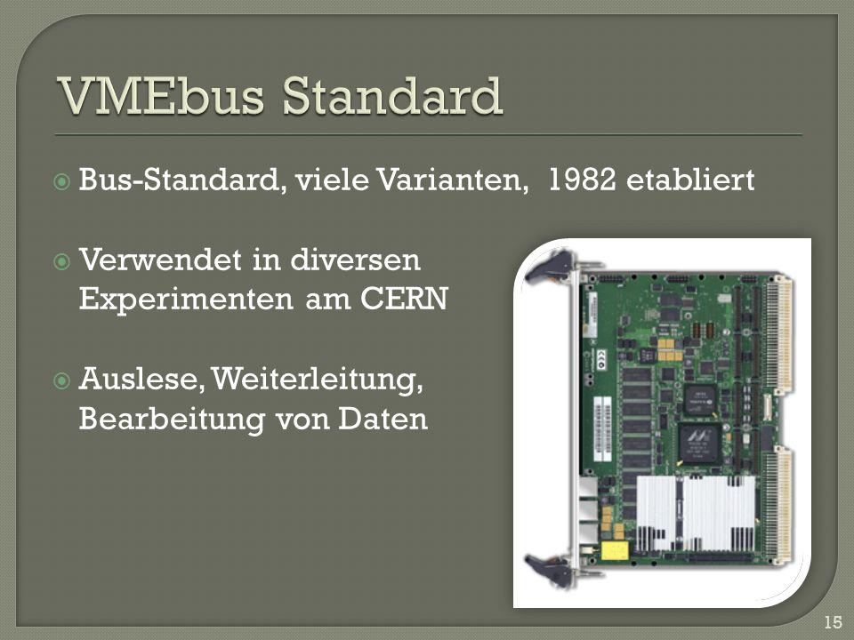 VMEbus Standard Bus-Standard, viele Varianten, 1982 etabliert