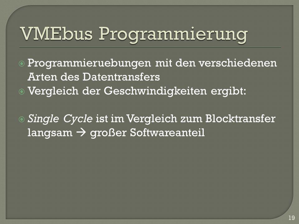 VMEbus Programmierung