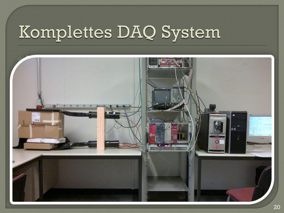 Komplettes DAQ System hhh