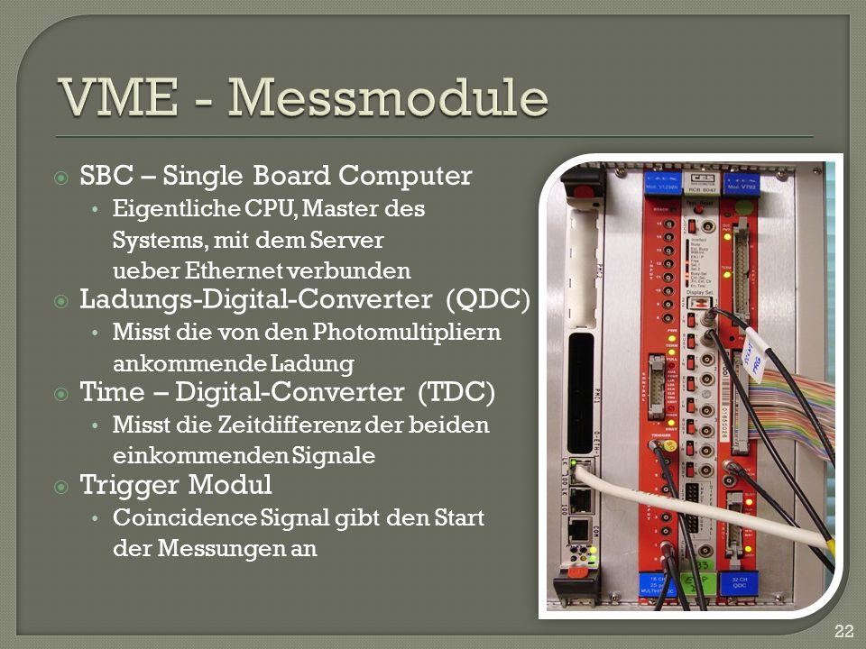 VME - Messmodule SBC – Single Board Computer