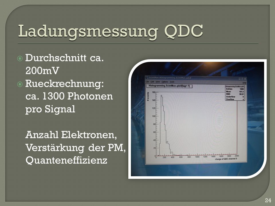Ladungsmessung QDC Durchschnitt ca. 200mV Rueckrechnung:
