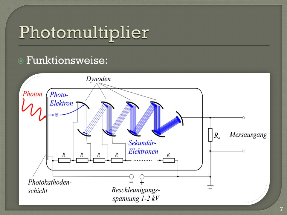 Photomultiplier Funktionsweise: