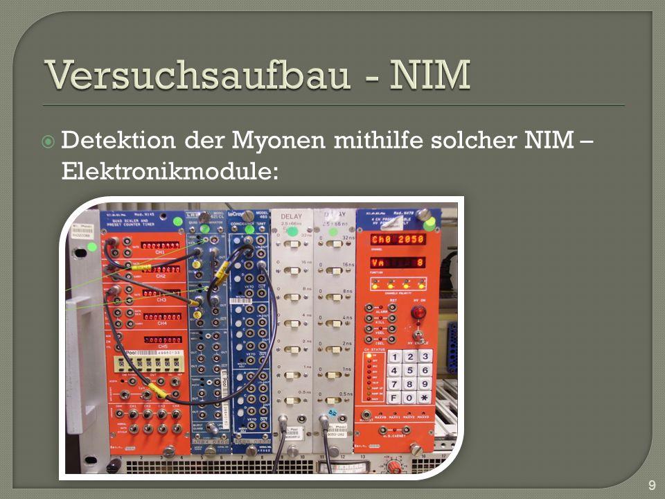 Versuchsaufbau - NIM Detektion der Myonen mithilfe solcher NIM – Elektronikmodule: