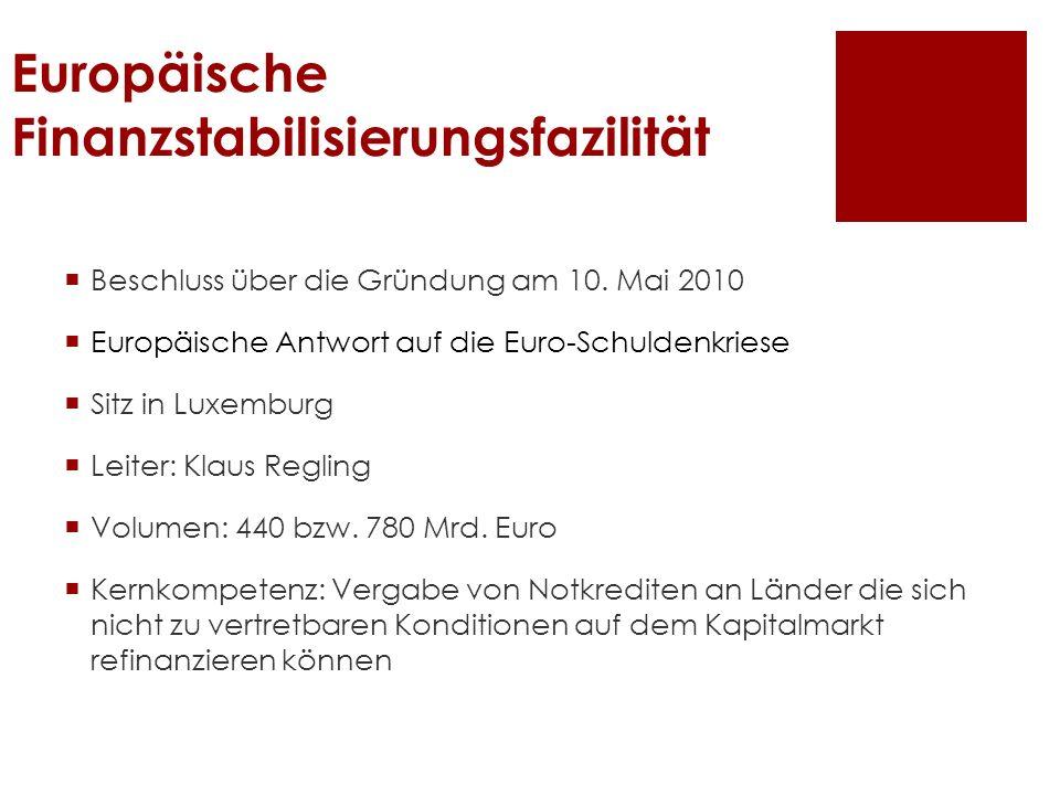 Europäische Finanzstabilisierungsfazilität