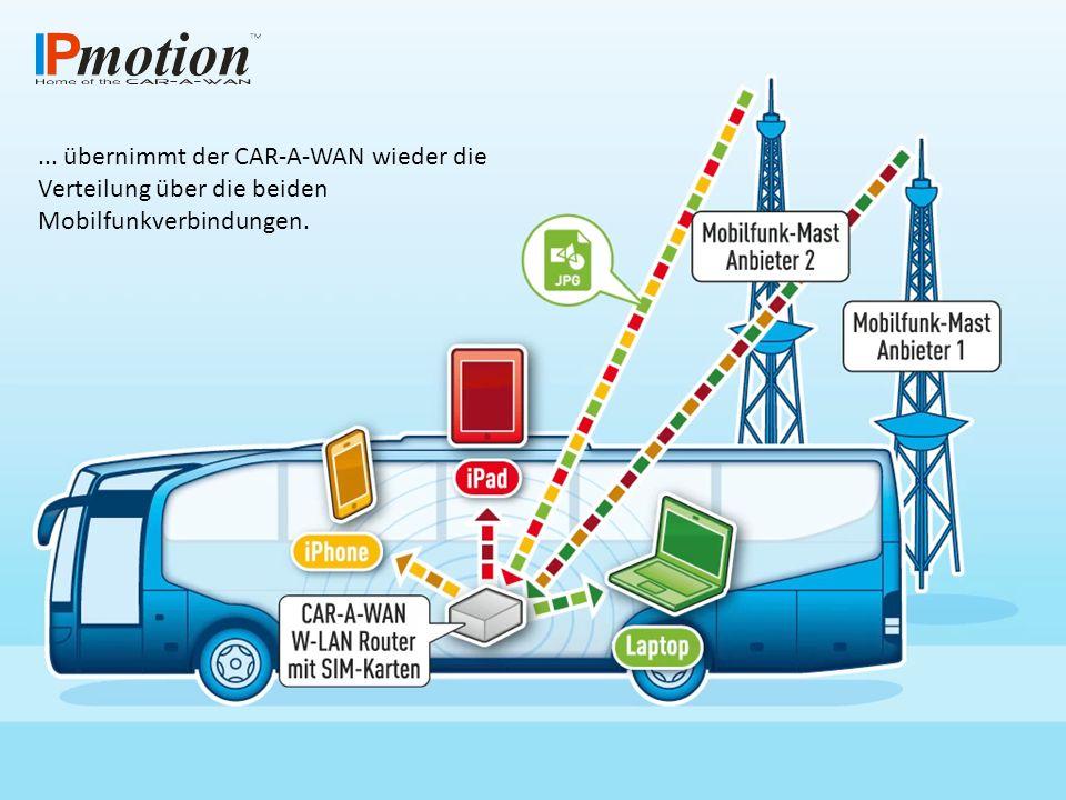 ... übernimmt der CAR-A-WAN wieder die Verteilung über die beiden Mobilfunkverbindungen.
