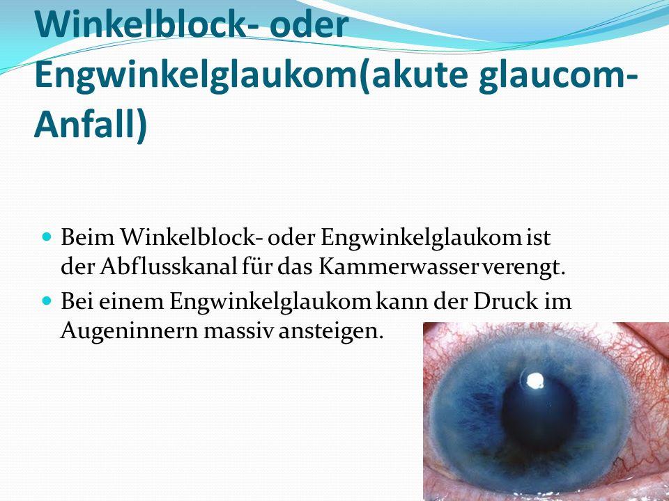 Winkelblock- oder Engwinkelglaukom(akute glaucom-Anfall)