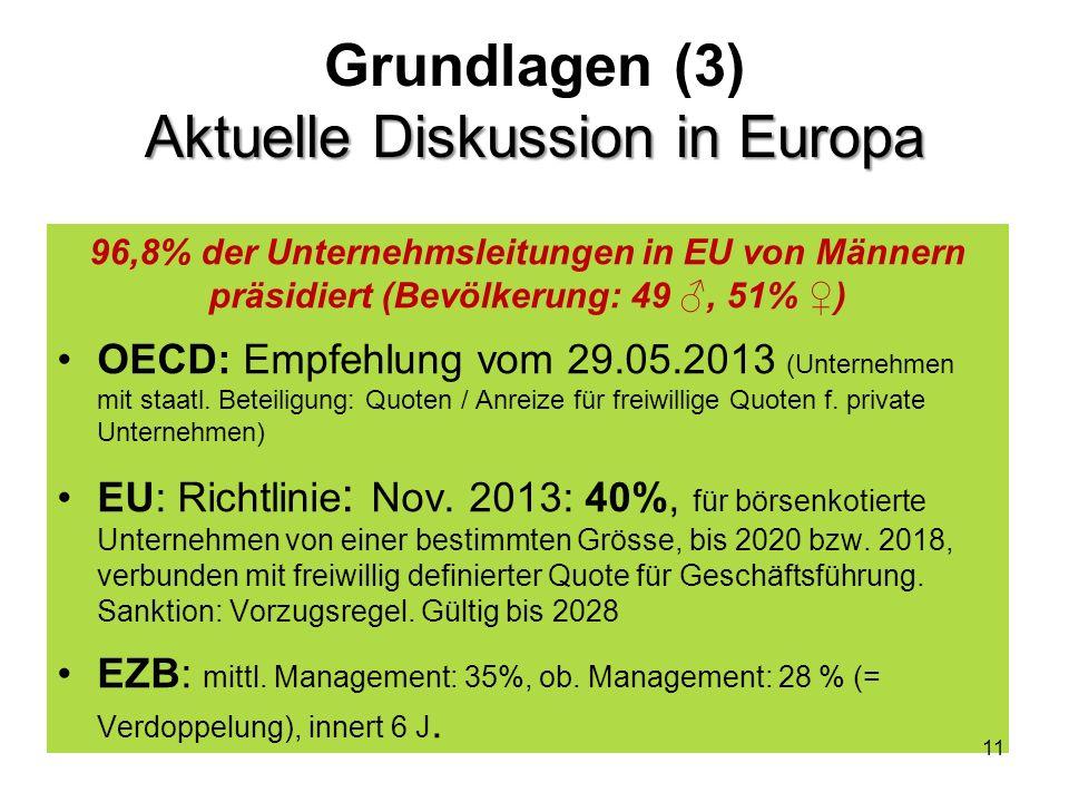 Grundlagen (3) Aktuelle Diskussion in Europa