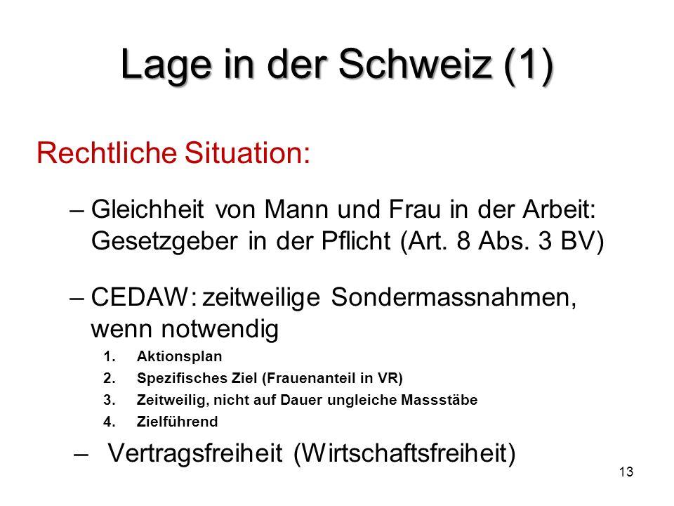 Lage in der Schweiz (1) Rechtliche Situation: