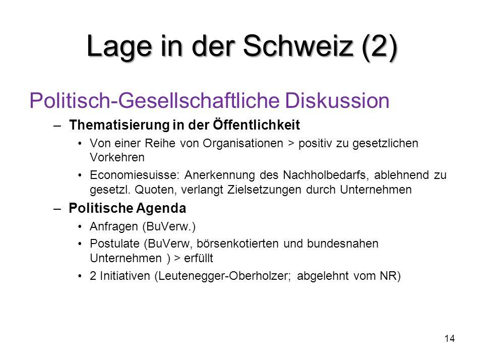 Lage in der Schweiz (2) Politisch-Gesellschaftliche Diskussion