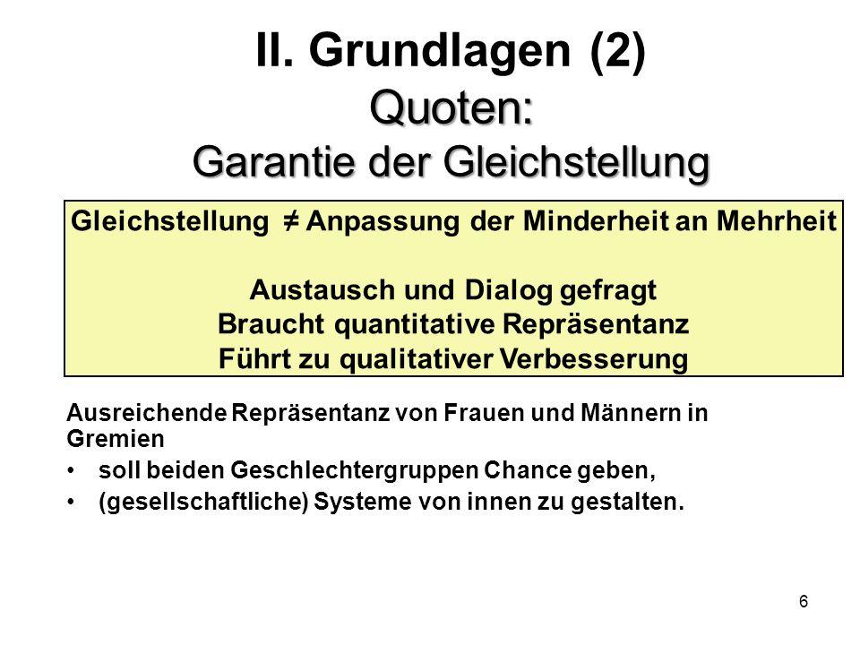 II. Grundlagen (2) Quoten: Garantie der Gleichstellung