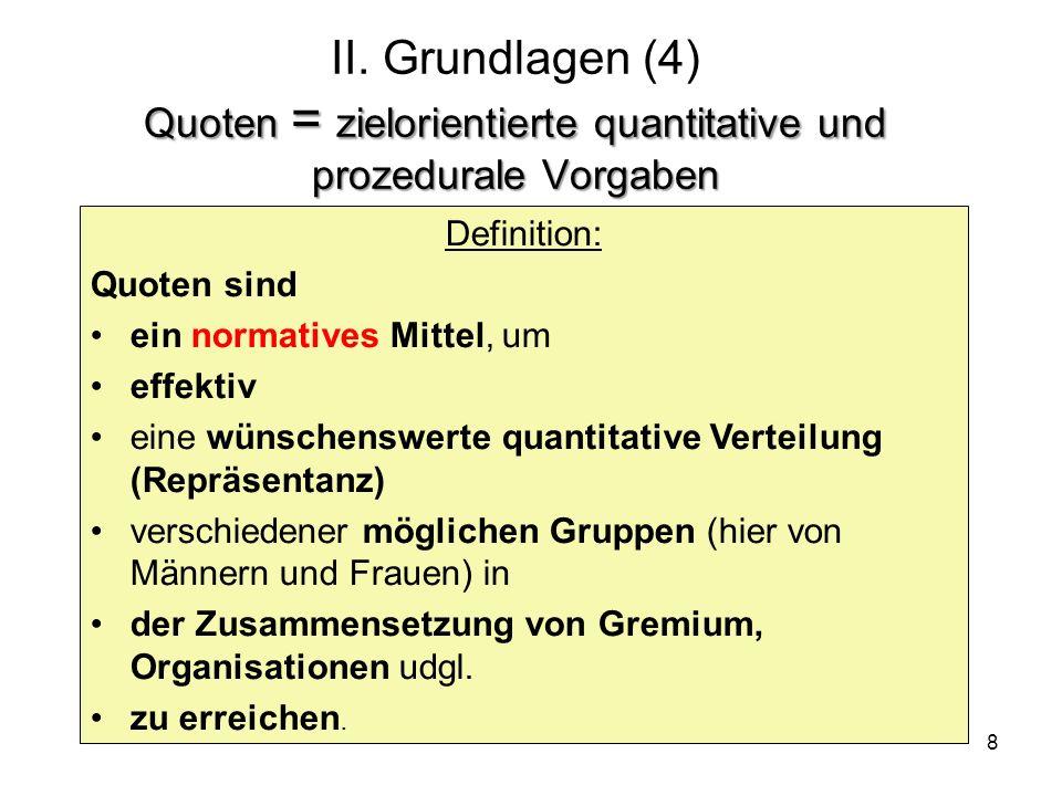 II. Grundlagen (4) Quoten = zielorientierte quantitative und prozedurale Vorgaben