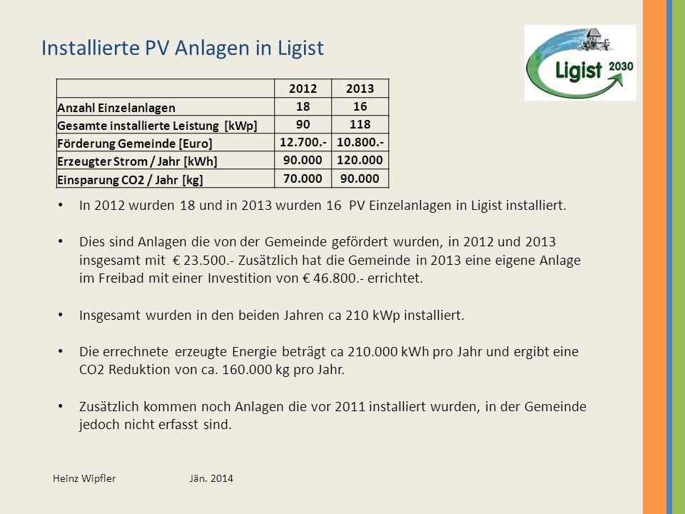 Installierte PV Anlagen in Ligist