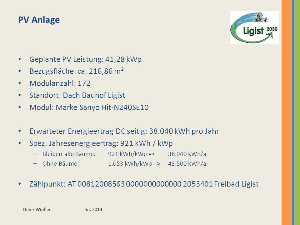 PV Anlage Geplante PV Leistung: 41,28 kWp Bezugsfläche: ca. 216,86 m²