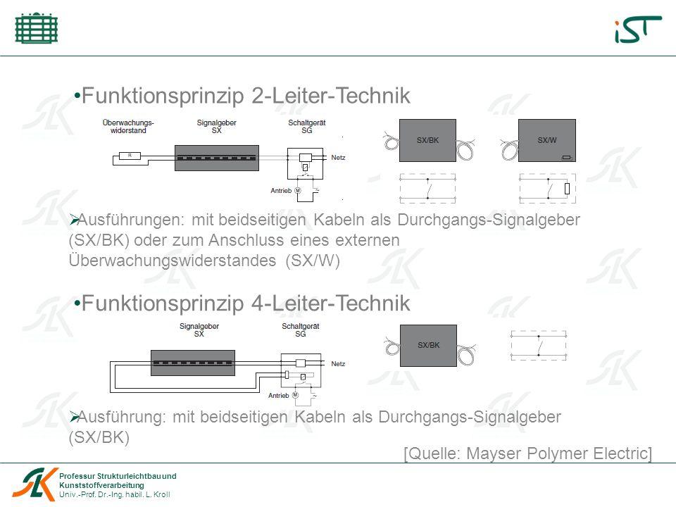 Funktionsprinzip 2-Leiter-Technik