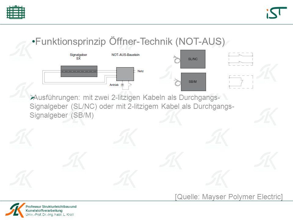 Funktionsprinzip Öffner-Technik (NOT-AUS)