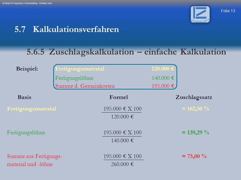 Beispiel: Fertigungsmaterial 120.000 €
