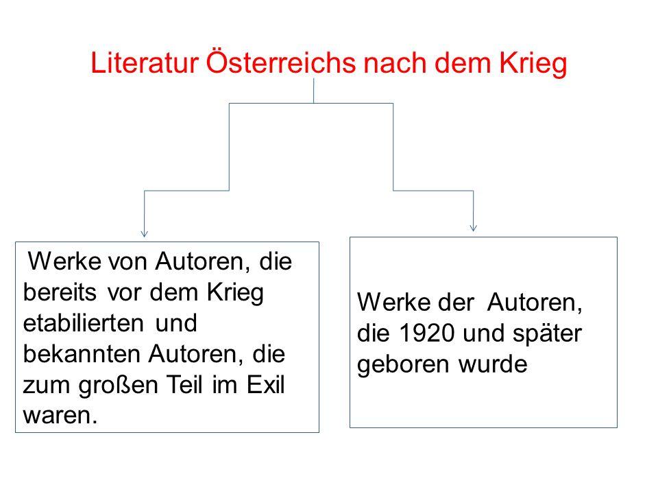 Literatur Österreichs nach dem Krieg