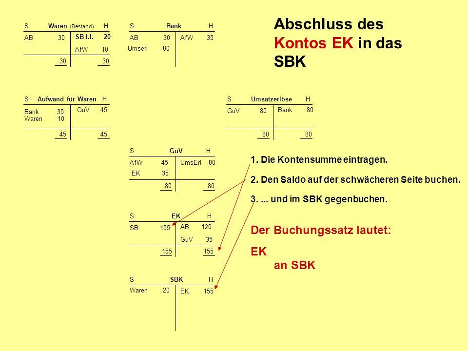 Abschluss des Kontos EK in das SBK