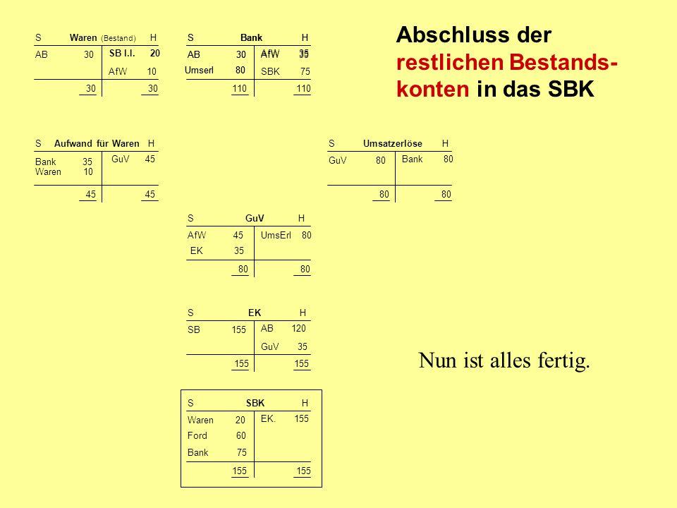 Abschluss der restlichen Bestands-konten in das SBK