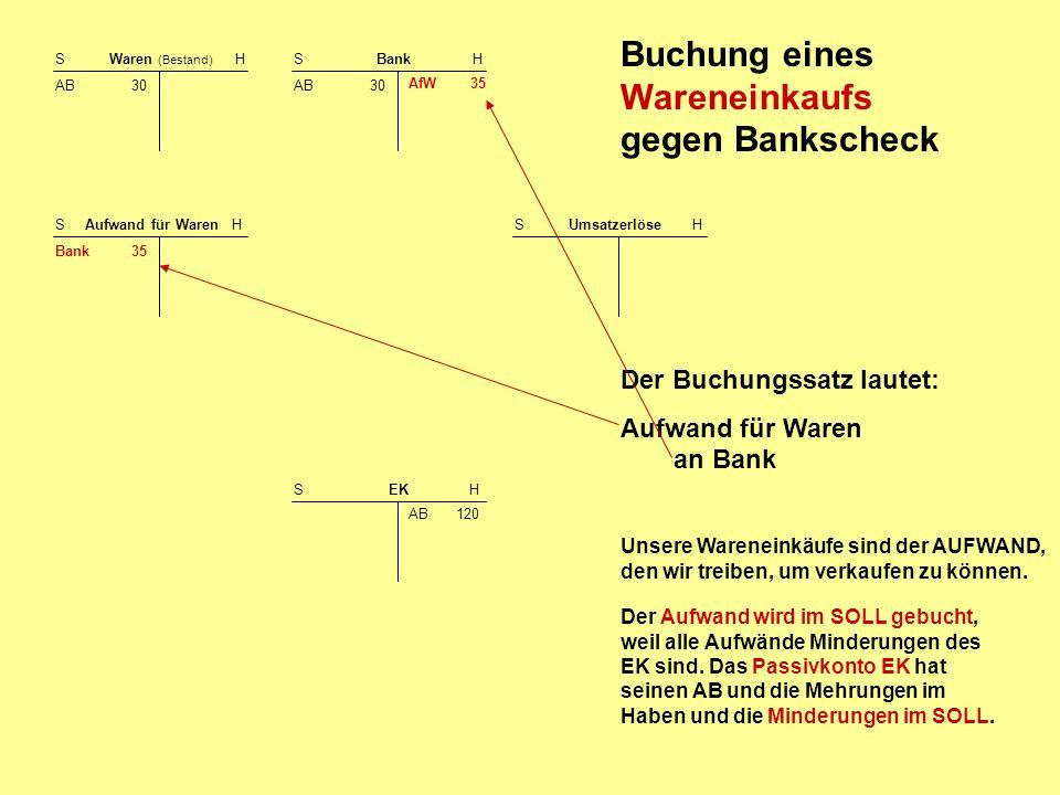 Buchung eines Wareneinkaufs gegen Bankscheck
