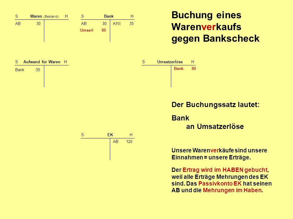 Buchung eines Warenverkaufs gegen Bankscheck