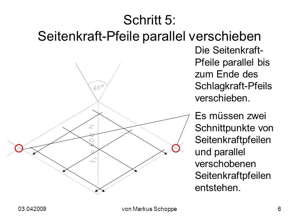 Schritt 5: Seitenkraft-Pfeile parallel verschieben