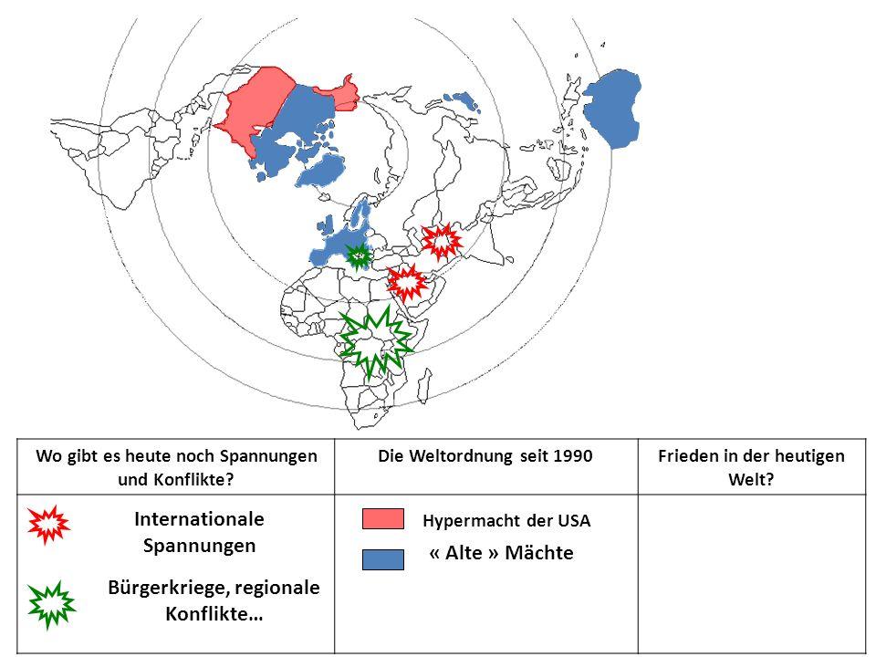 Internationale Spannungen Bürgerkriege, regionale Konflikte…