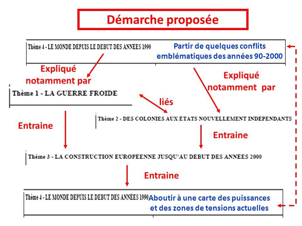 Démarche proposée Expliqué notamment par Expliqué notamment par liés