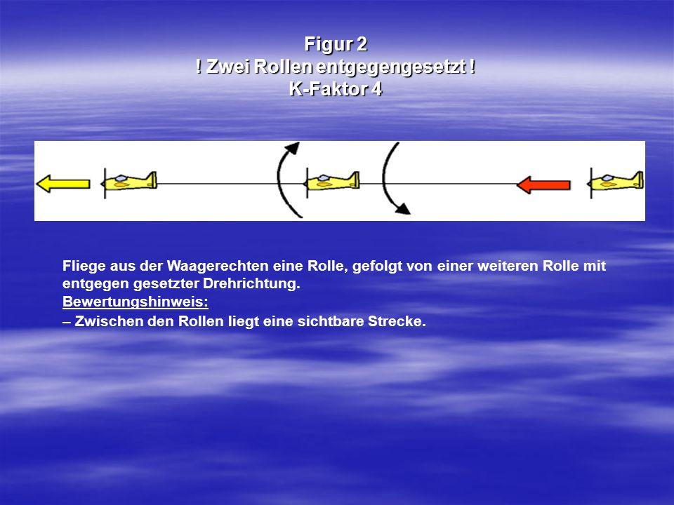 Figur 2 ! Zwei Rollen entgegengesetzt ! K-Faktor 4