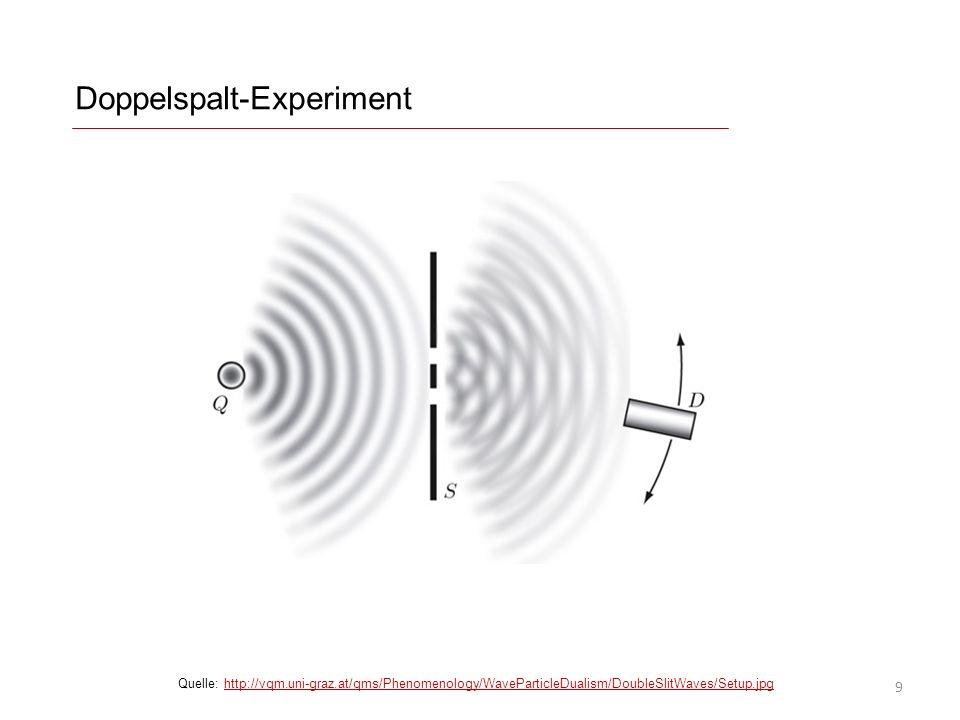 Doppelspalt-Experiment