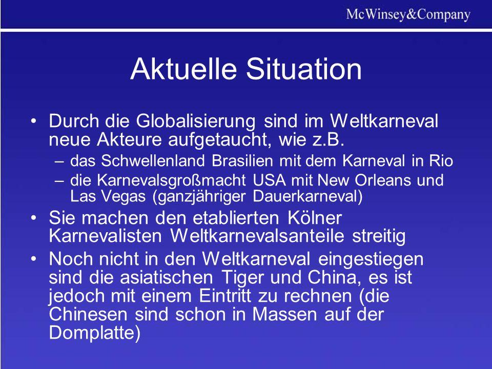 Aktuelle Situation Durch die Globalisierung sind im Weltkarneval neue Akteure aufgetaucht, wie z.B.