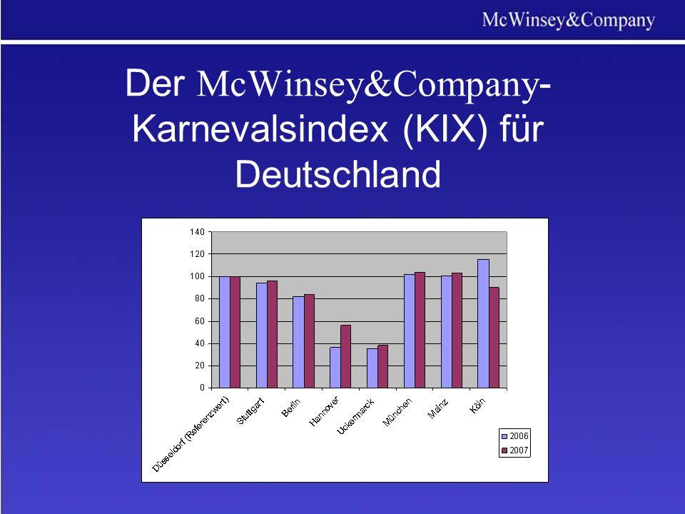 Der McWinsey&Company-Karnevalsindex (KIX) für Deutschland