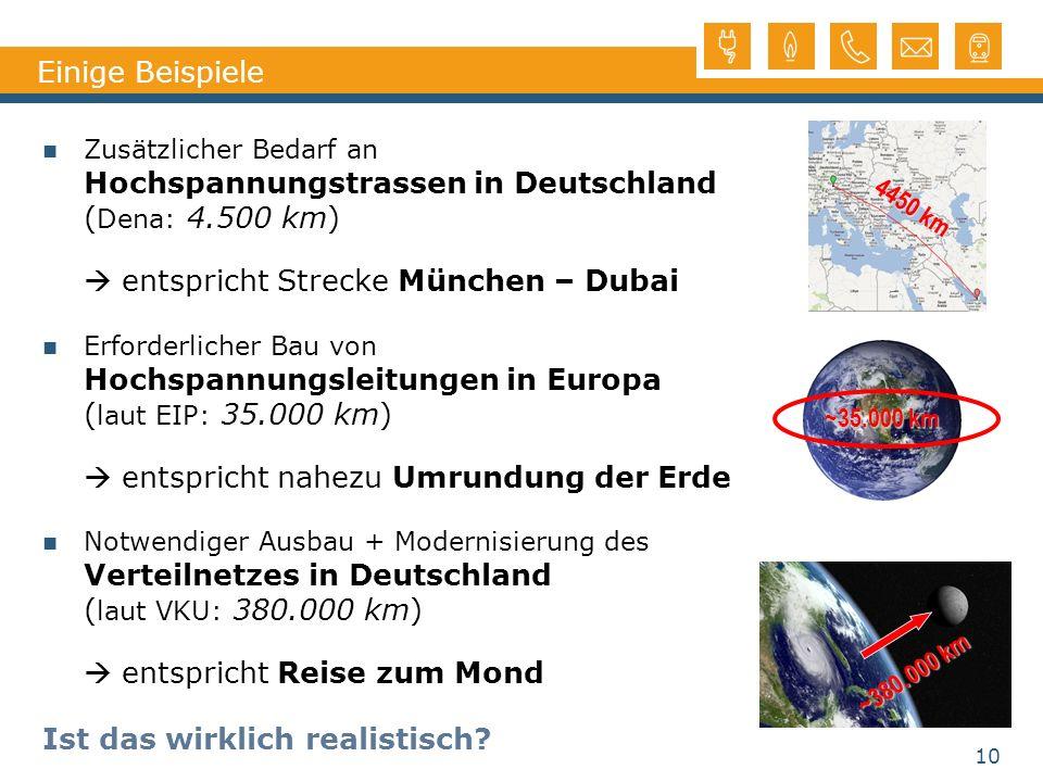  entspricht Strecke München – Dubai