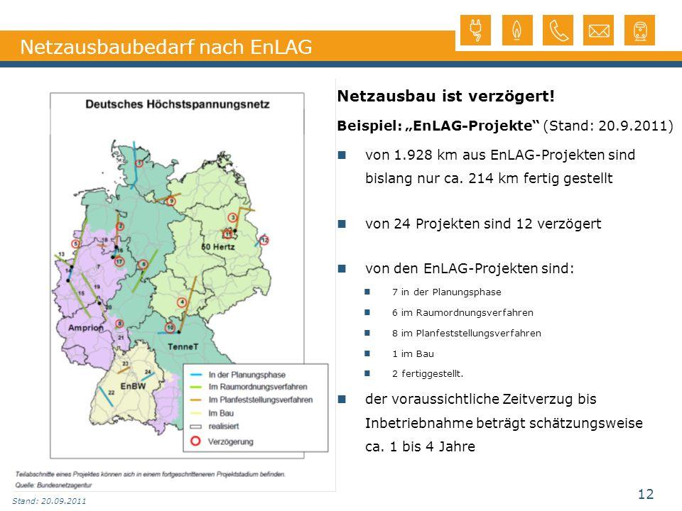 Netzausbaubedarf nach EnLAG