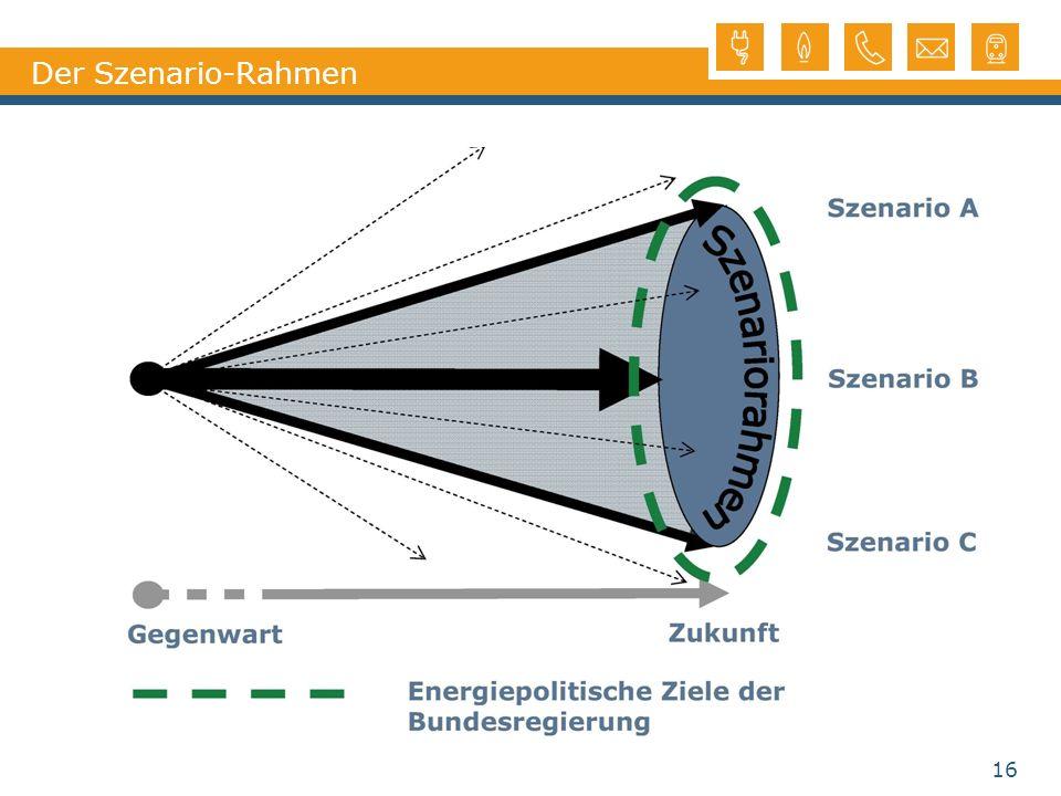 Der Szenario-Rahmen 16